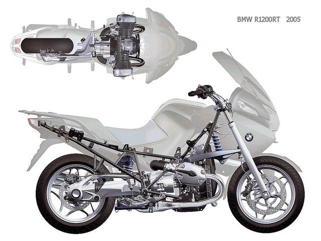 R-serie-vanaf-1150CC